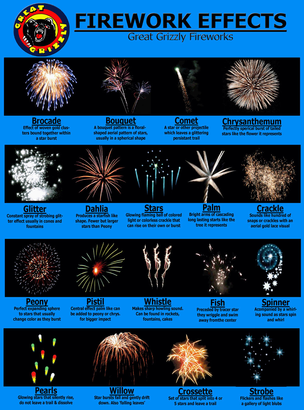 Инфографика ефекти на фойерверки